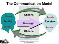 Know about Safety Communication