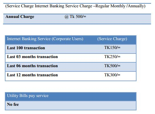 service charge