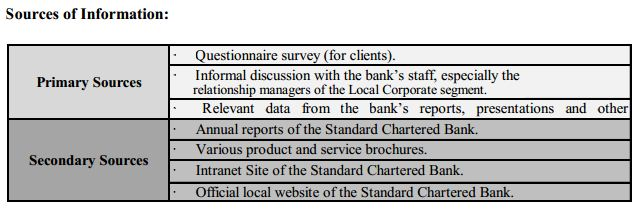 Credit Approval Procedure Of Standard Chartered Bank Assignment Point
