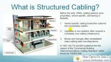 Define on Structured Cabling