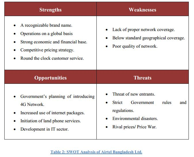 swot analysis of telecom namibia Pestle analysis of singapore explains how the political, economic, social, technological, legal and environmental factors have affected singapore's growth.