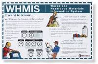 Importance of WHMIS Training