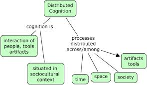 distributed cognition not to mention memory space investigate paper