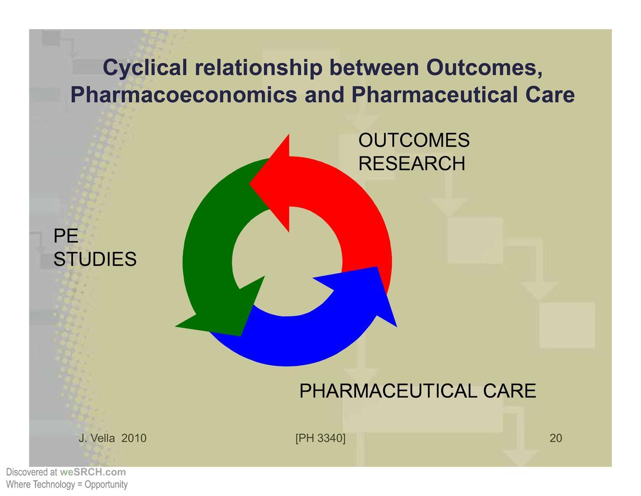 Pharmacoeconomics for Patients