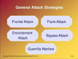 Attack Marketing