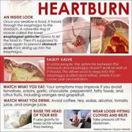 Burn Heart Remedy