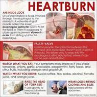 Burn Heart Remedy