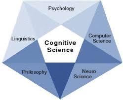 Cognitive Science