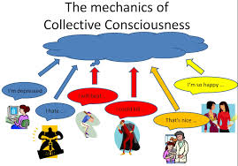 Consciousness: Collective Consciousness: A Study in Words