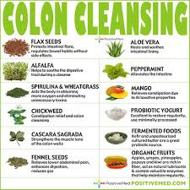 About Colon Cleansing
