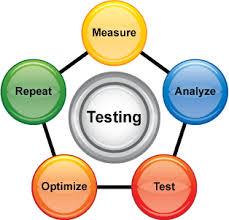 Copy Testing