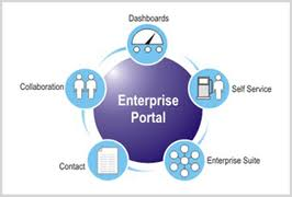 Enterprise Portal