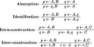 Inductive Programming