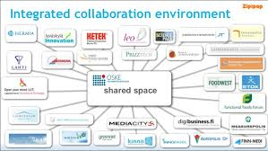 Integrated Collaboration Environment