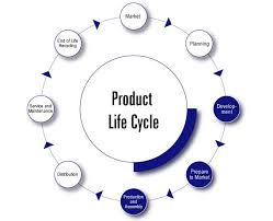 Product Lifecycle Management System