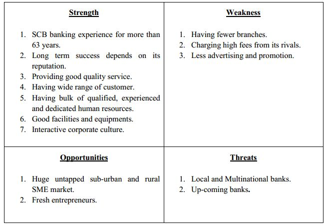 swot analysis of eastern bank ltd Swot analysis is probably one of the most important  business of thailand and the whole south east  on swot analysis of tmb bank public company limited.