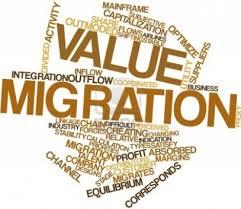 Value Migration
