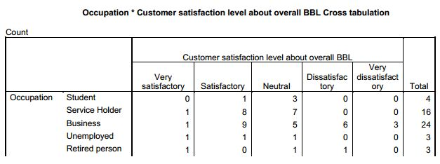 customers satisfaction level in compact car If customer satisfaction is your goal  here are two ways to prove to your customers that you are listening–and tips on how to make it count:.