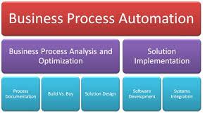Business Process Automation Strategy