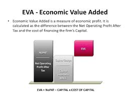economic value added research papers Read this research paper and over 1,500,000 economic value addition by economic value added is the term that stern stewart & co coined for its.