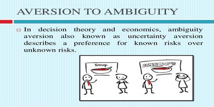 Ambiguity Aversion
