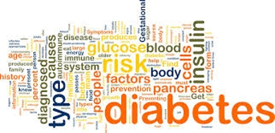 Know about Diabetes