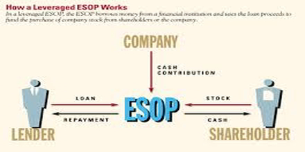 employee stock ownership plan research paper The study, firm survival and performance in privately-held esop  the nceo  worked with the great place to work® institute to make that happen the data   the survey asks respondents if they are in an employee stock ownership plan.