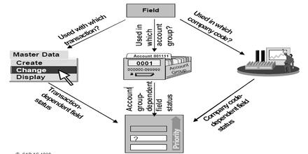 Financial Data Vendor