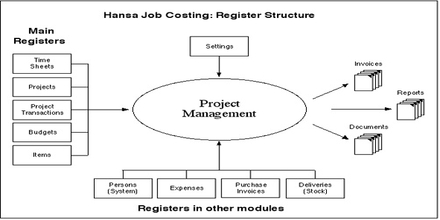 case study costing systems and cost control System, applied on a real case (during an internship program at a local company)   secondly, an accurate analysis of the business costs, can bring out some.