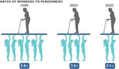 Elderly Workers in Society