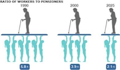 Elderly Workers in Society