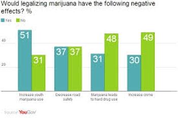 Legalizing Crime