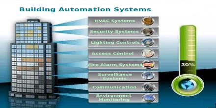 Thesis on building automation