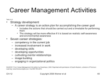 Career Management Strategy