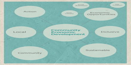 Community Economic Development