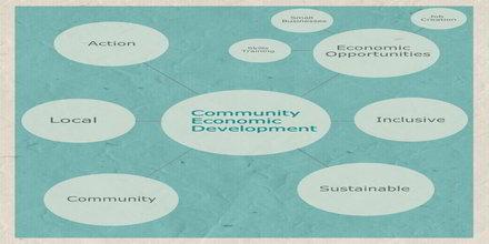 thesis community economic development