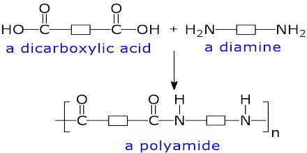 Condensation Polymer