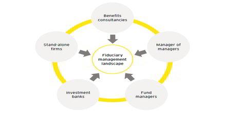 Finance, Accounting CV Examples