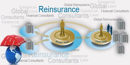 Financial Reinsurance