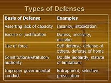 Justification Defenses