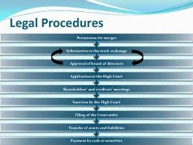 Legal Procedure