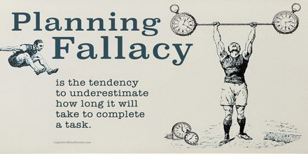 Planning Fallacy