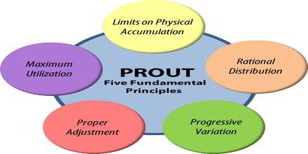 Progressive Utilization Theory