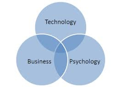 an analysis of social psychology in modern society The social psychology of discourse is a new field of study that partly overlaps  discourse analysis as an  essentially reproduced in society through.