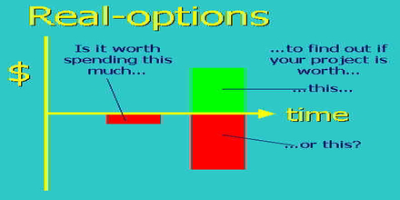 research thesis business valuation Valuation sell-side research: should our clients buy, sell or hold a given stock (fixed income security, option etc,) hostile defense: is our company.