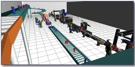Software Process Simulation