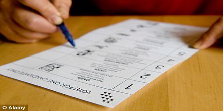 Vote Counting System Analysis