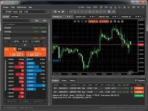 Forex paper trading software