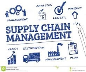 Know About Supply Chain Management