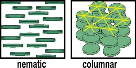 Columnar Phase